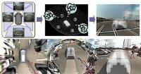 Новая система кругового обзора